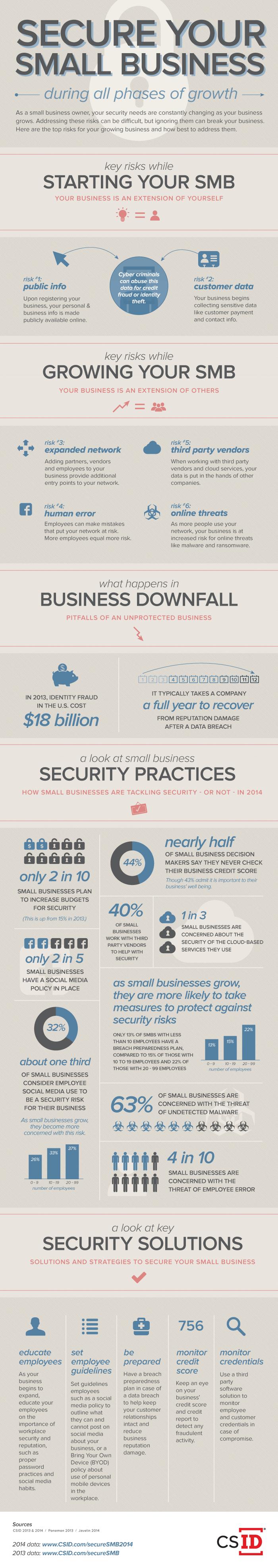 CS_Infographic_SMB2014_FINALweb3